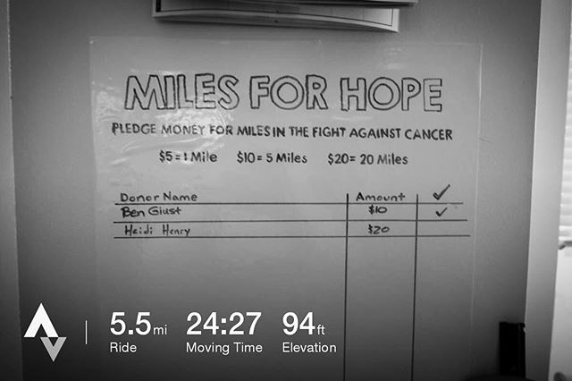First pledge for #randysmilesforhope #pohr2017 knocked out this morning on a sunny cold extended commute through downtown. - from Instagram