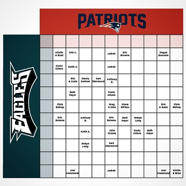 Win some cash and help a great cause! $10 per square with a chance to win $100 for the first three quarters and $200 for the final score of this weekend's Super Bowl. PayPal to rhammons@gmail.com or find me in person. Half the pot will go-to @americancancersociety @panohiohoperide helping those affected by #cancer - from Instagram
